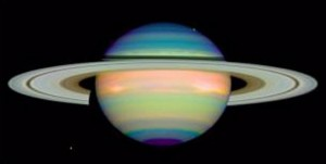 Significance and Effects of Saturn In First 1st House Vedic Astrology |