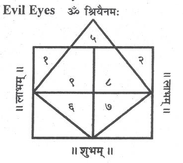 Mantra-Yantra to remove the effects of Evil Eyes |