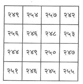 Mantra/Yantra to ward off Evil Sprits/Ghosts |